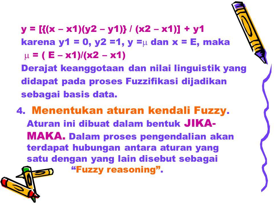 y = [{(x – x1)(y2 – y1)} / (x2 – x1)] + y1